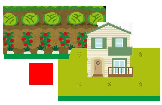 農地を宅地に転用